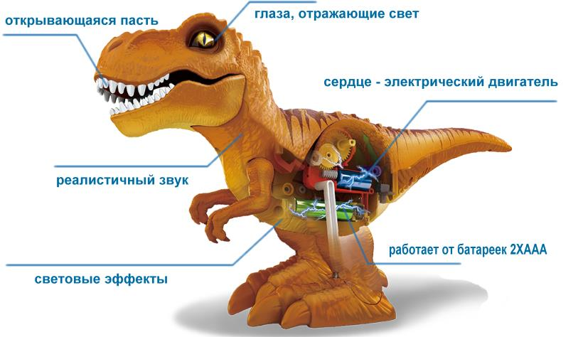 функциональные возможности динозавра Robo Alive ATTACKING T-REX DINO
